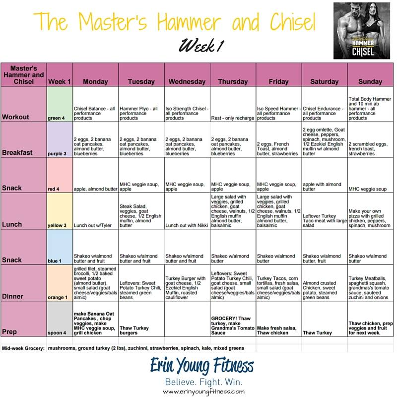 The MasterS Hammer And Chisel Week  Meal Plan  Erin Young Fitness