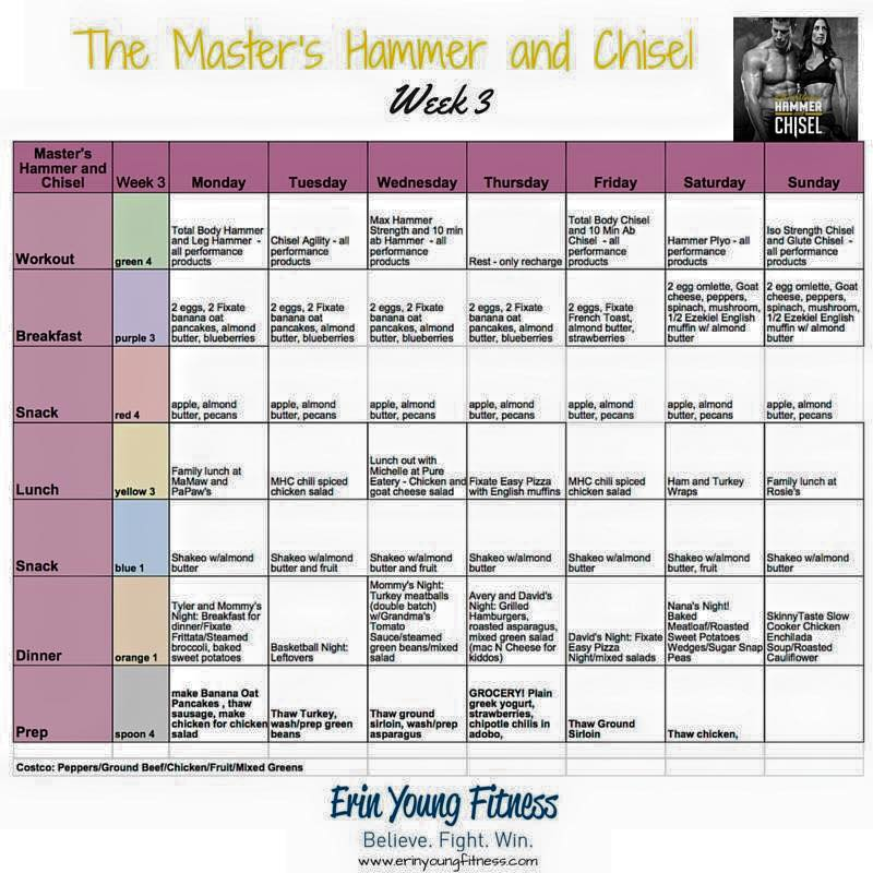 weekly meal plan erin young fitness